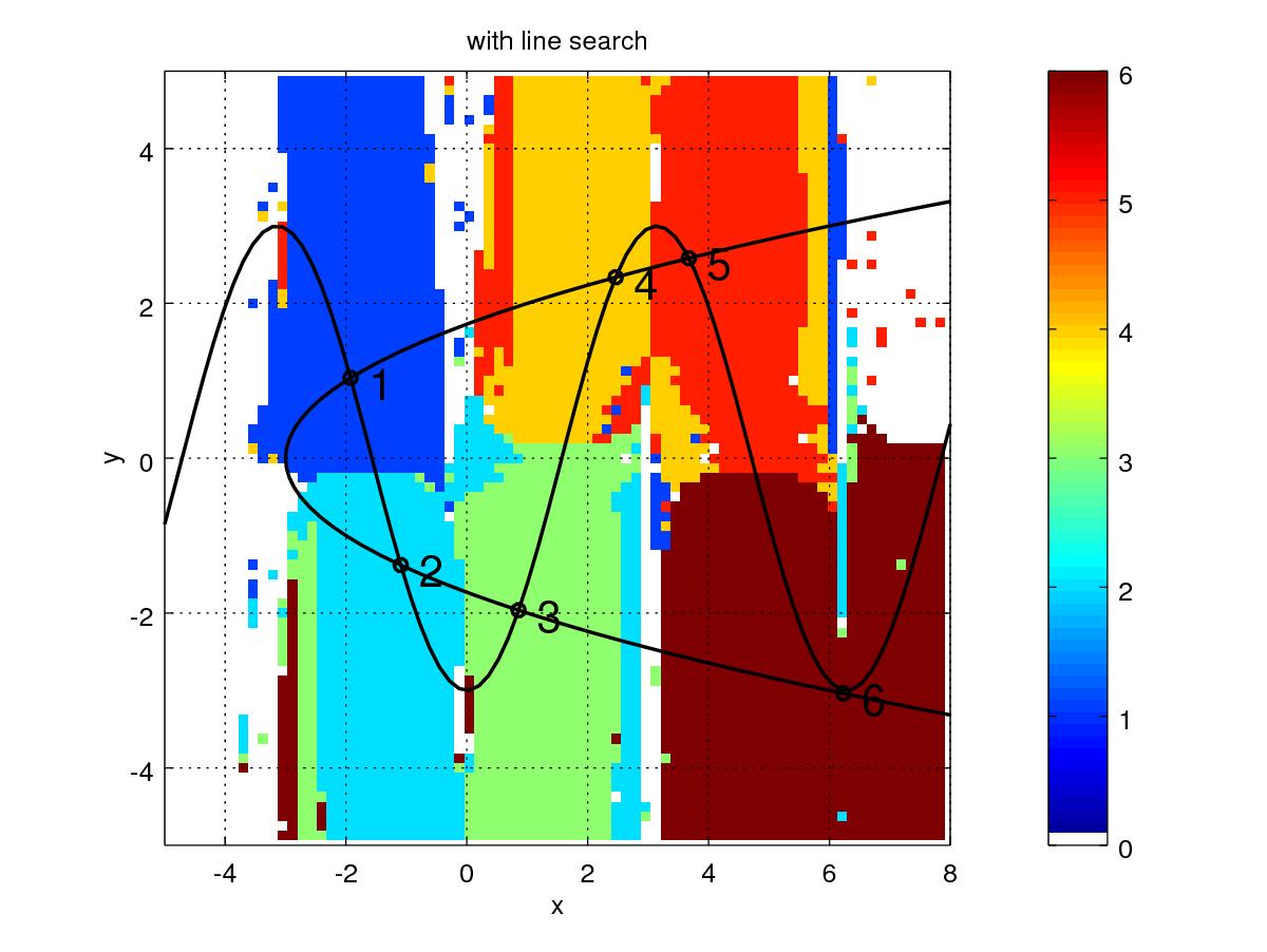 Math 661 Optimization (Bueler)